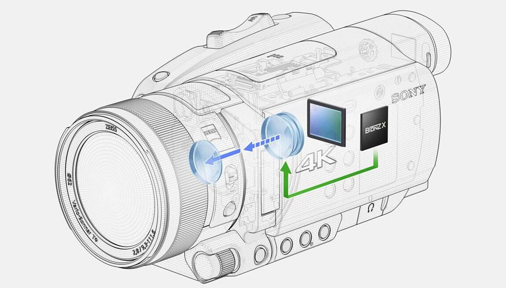 Sony FDR-AX700 - Sensor y procesador de imagen