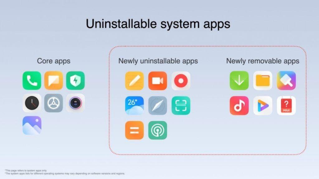Desinstalar aplicaciones del sistema