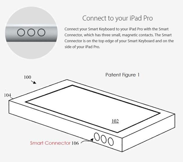 Conector magnético de Apple en iPad Pro