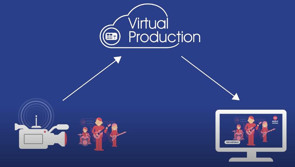 Sony Virtual Production -Eventos online desde casa