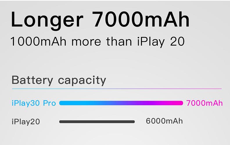Alldocube iPlay 30 Pro - Batería