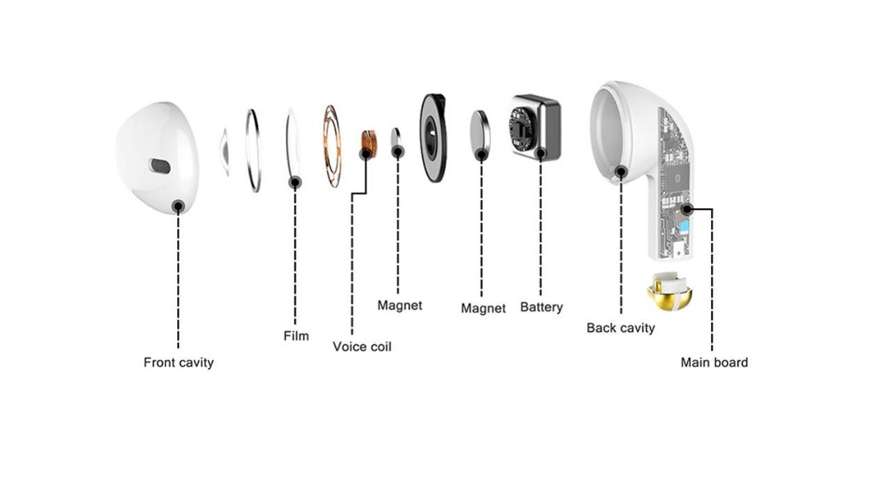 Kospet PopBuds auriculares