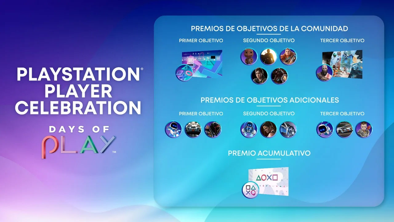 Playstation Days of Play 2021