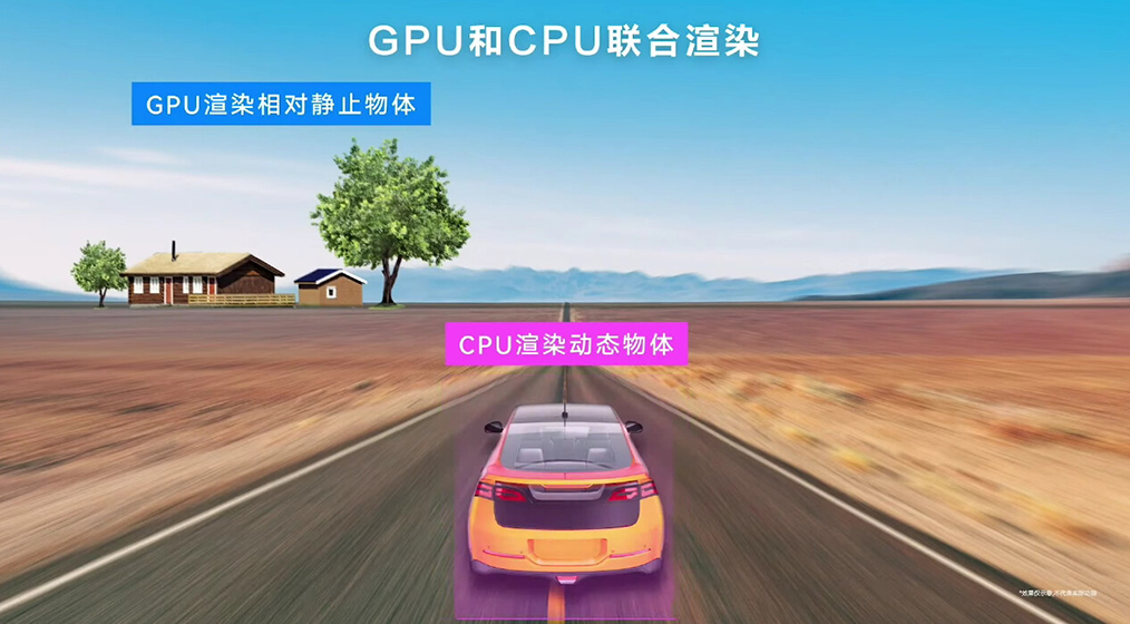 Huawei DGraphic Engine