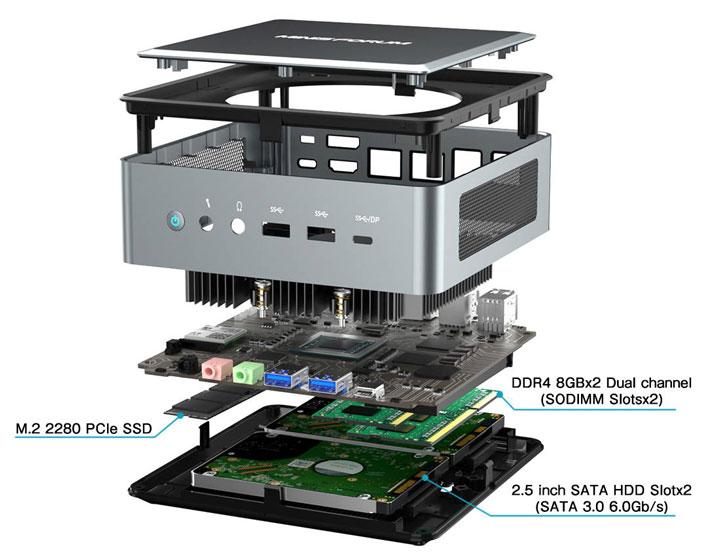 Minisforum HM50 - Hardware y características