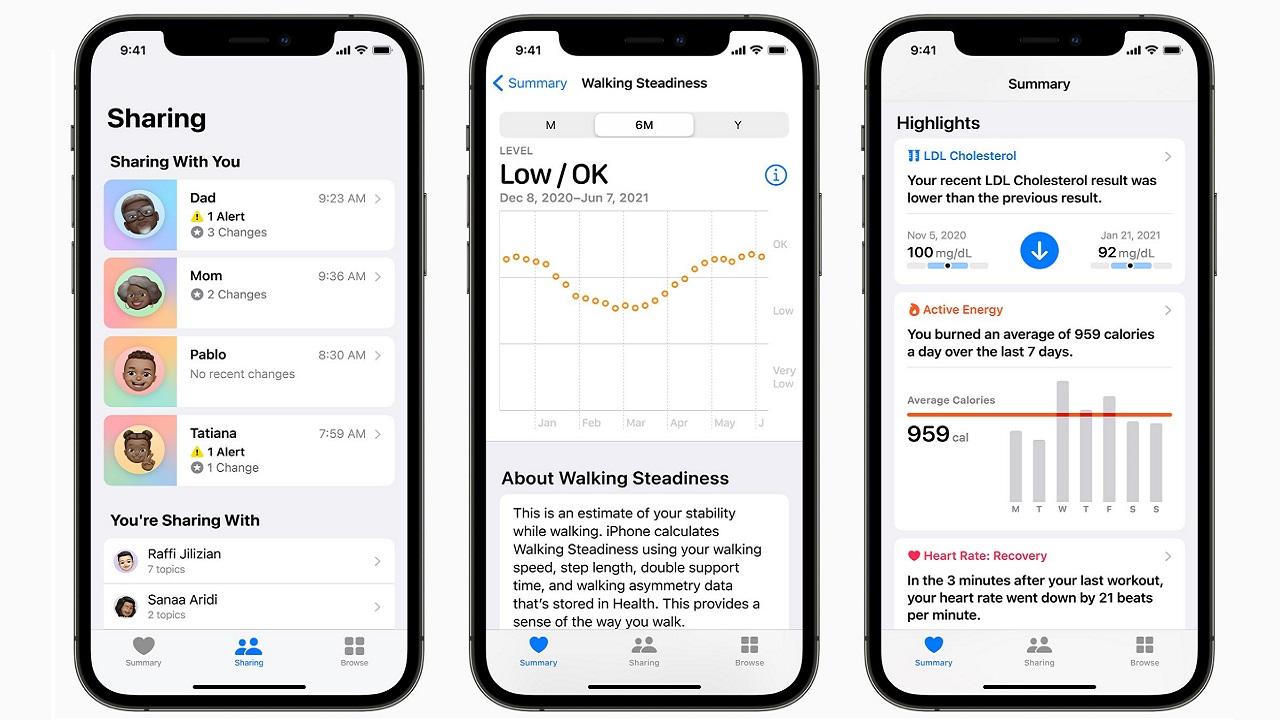 datos de salud apple