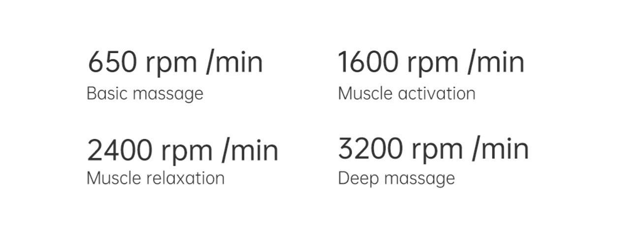 modos de masaje xiaomi