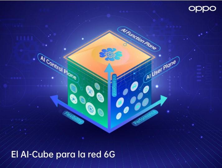 6G Al-Cube Intelligent Networking