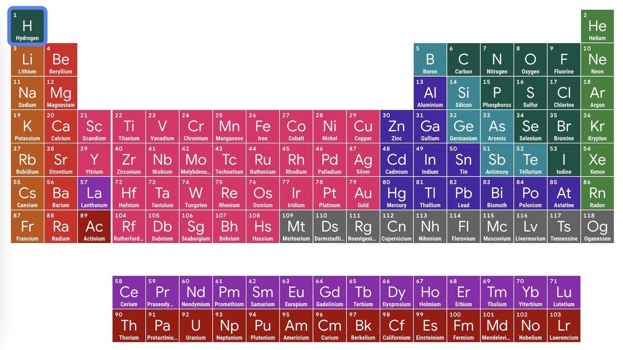 Google tabla periódica
