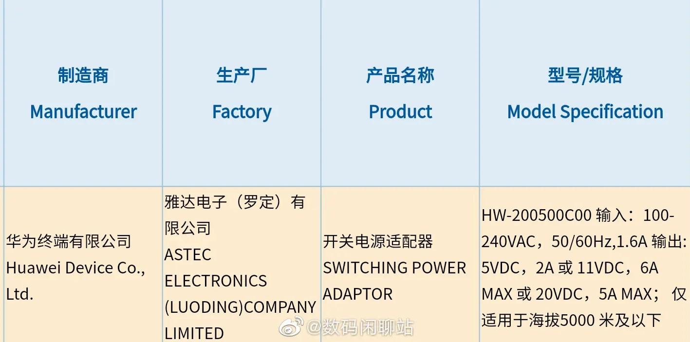 Huawei Mate 50 Pro con carga rápida de 100W