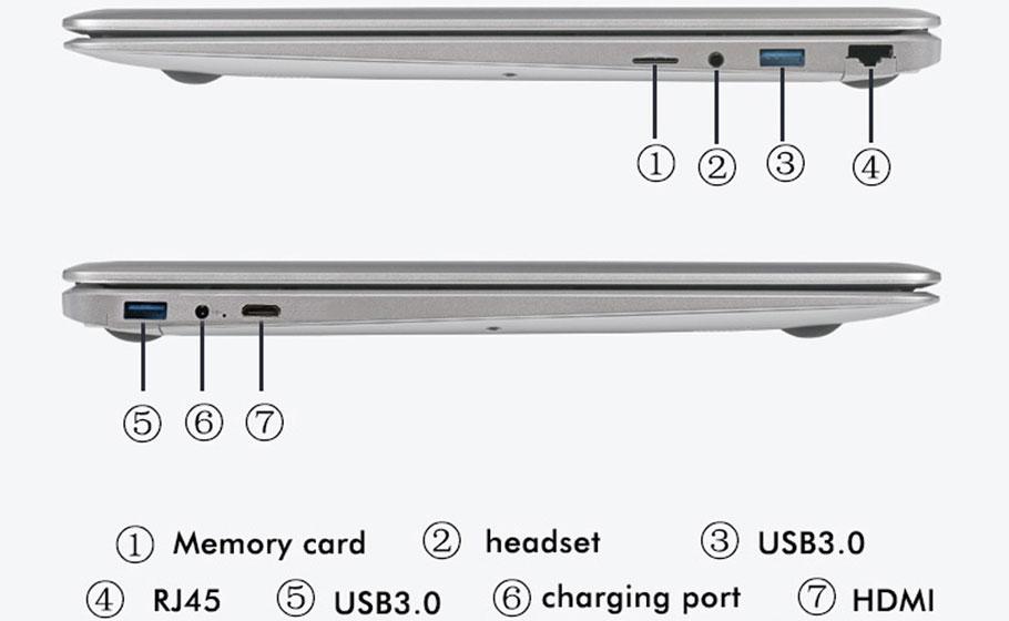 KUU A8S - Conectividad