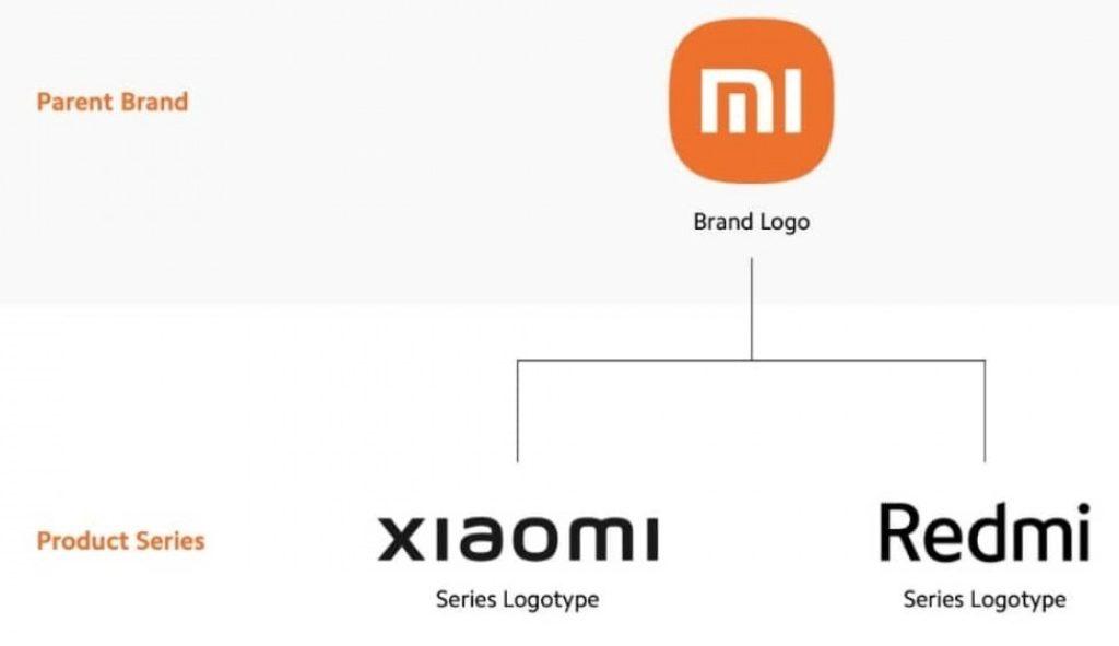 Xiaomi hace cambios a su imagen de marca