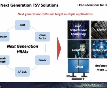 La memoria del futuro ya está siendo diseñada: DDR5, GDDR6 y HBM3.