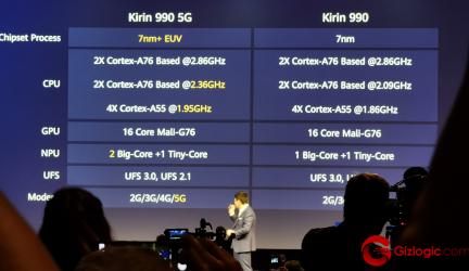 #IFA19: Ya tenemos aquí el Kirin 990, el primer chip de Huawei con 5G