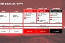 Vodafone anuncia nuevas tarifas y planes de datosilimitados