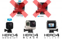GoPro dice adiós a su gama baja